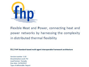 D1.2. FHP Standard-based multi-agent interoperable framework architecture